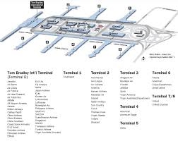 lax gate map to lax