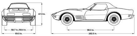 c5 corvette dimensions 1971 c3 corvette guide overview specs vin info