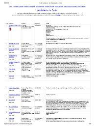 2d And 3d Interior Designer In West Delhi And Delhi Ncr Delhi Architects List Of Architects In Delhi Architect Delhi