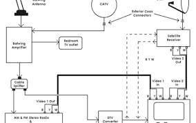 wiring diagram u2013 page 7 u2013 readingrat net