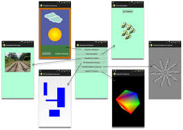 beginner u0027s guide to android animation graphics codeproject