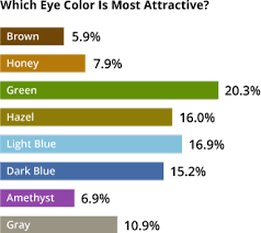 eye color how it develops why does it change allaboutvision com