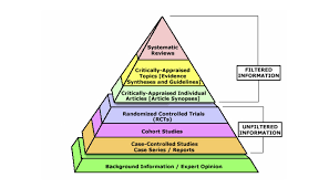 the evidence based medicine pyramid students 4 best evidence