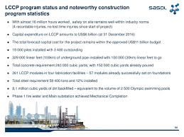sasol ssl investor presentation slideshow sasol limited