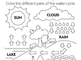 coloring pages water safety coloring pages of water safety coloring pages water safety coloring