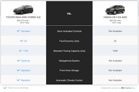 toyota rav vs honda crv 2016 toyota rav4 xle hybrid vs 2016 honda cr v ex
