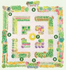 Potager Garden Layout Plans Garden Layout Plans