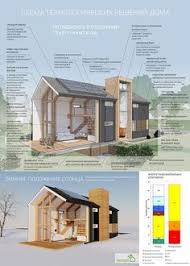 leed certified house plans passive house waaaaay more efficient than a leed certified green
