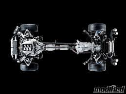 all wheel drive mustang conversion drivetrain power loss the 15 rule modified magazine