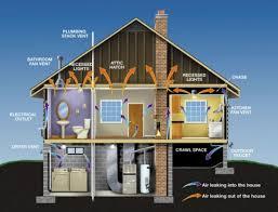 energy saving house ideas