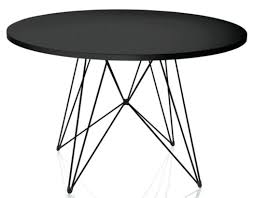 expanding table plans round table plans free nucleus home