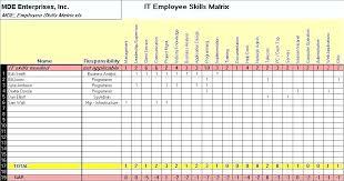 Raci Matrix Excel Chart Template Excel Excel Matrix Itil Raci Matrix Rasci Matrix Template
