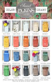 36 best old fashioned milk paint images on pinterest milk paint