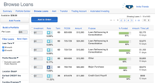lending club review for new investors lend academy