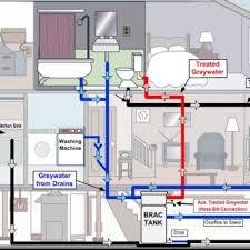 Plumbing Floor Plan Home Plumbing System Archives Super Mario Plumbing