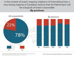 2017 survey on israel palestine canadian gov u0027t is out of touch