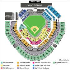 Fenway Park Seating Map Pnc Park Seating Chart With Seat Numbers Brokeasshome Com