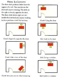 Office Feng Shui Desk Feng Shui Office Desk Directions Take A Look At The Position Of