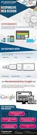 web designing ideas for educational institutes infographic e