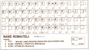 keyboard layout manager free download windows 7 microsoft office word excel power point 2010 and 2013 ms office