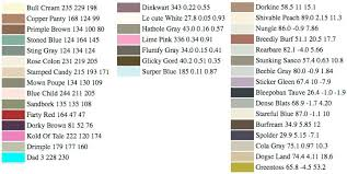 shades of gray names different shades of gray names hall of fame of paint names as