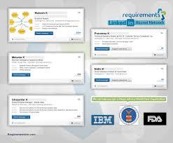 Ba Roles And Responsibilities Requirements Inc Ba U2013 Health Care Domain Specialization