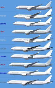 330 350 777 787 comparison airplanes pinterest boeing 777