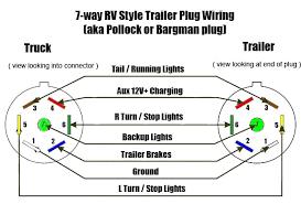 trailer wiring diagram 7 pin and fuse box brilliant plug carlplant