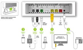 telstra how do i install adsl connections support