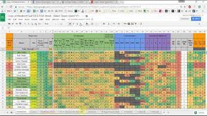 Golf Stat Tracker Spreadsheet Free Golf Stats Spreadsheet Templates Laobingkaisuo For Golf