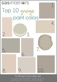 top 10 greige paint colors for walls 1 sherwin williams mega