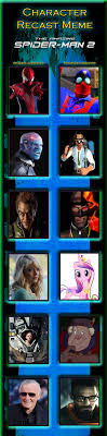 The Amazing Spiderman Memes - character recast meme amazing spiderman 2 by erichgrooms3 on