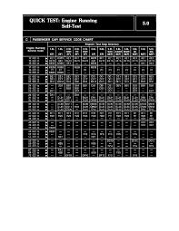 ford workshop manuals u003e thunderbird v6 232 3 8l sc 1989 u003e a l l