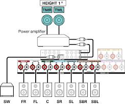 speaker configuration and u201camp assign u201d settings avr x4200w