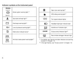 toyota corolla dashboard warning lights toyota 1996 corolla owners manual f6bad0