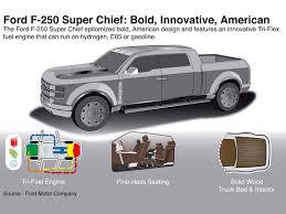 Ford F250 Tri Flex Fuel Truck - mad 4 wheels 2006 ford f 250 super chief concept best quality