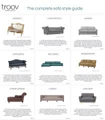 sofa styles get sofa savvy with troov u0027s ultimate sofa style guide