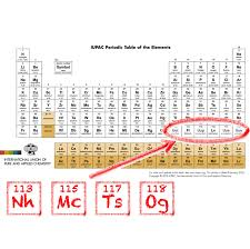 How Many Elements Are There In The Periodic Table Iupac Announces The Names Of The Elements 113 115 117 And 118