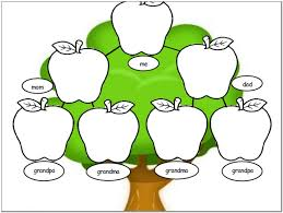 free family tree template for kids pictures reference