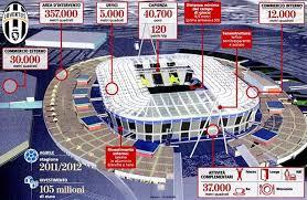 ingressi juventus stadium juventus stadium tour roberto medda