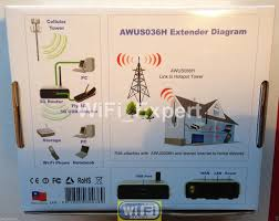 Radio Tower For Internet Dish Biquad Wifi Antenna Alfa R36 Poe Tube 2h Booster Get Free