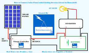 how to connect a solar panel to an existing inverter circuit