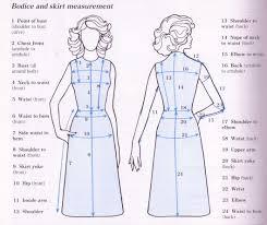 mood diy how to make a plunge bodysuit mood sewciety