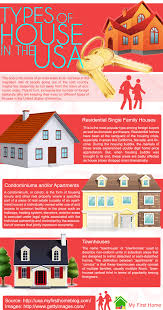 100 types of home design ideas about about different types
