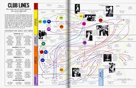 studio 54 u0027s cast list a who u0027s who of the 1970s nightlife circuit