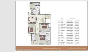 index of jaypee kensington park apartments