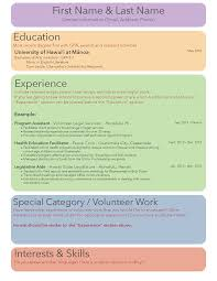 Volunteer Work On A Resume Update Your Academic Résumé Pre Law