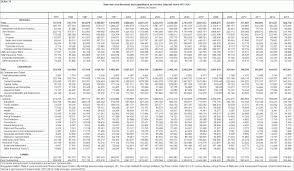 tax tables federal withholding brokeasshome com
