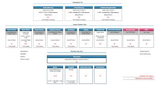 open edx installation lawrence mcdaniel full stack developer