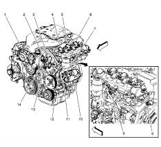 2010 camaro v6 hp view topic engine component diagrams bowtie v6 5th